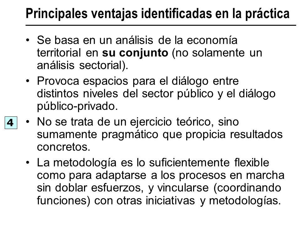 Principales ventajas identificadas en la práctica Se basa en un análisis de la economía territorial en su conjunto (no solamente un análisis sectorial