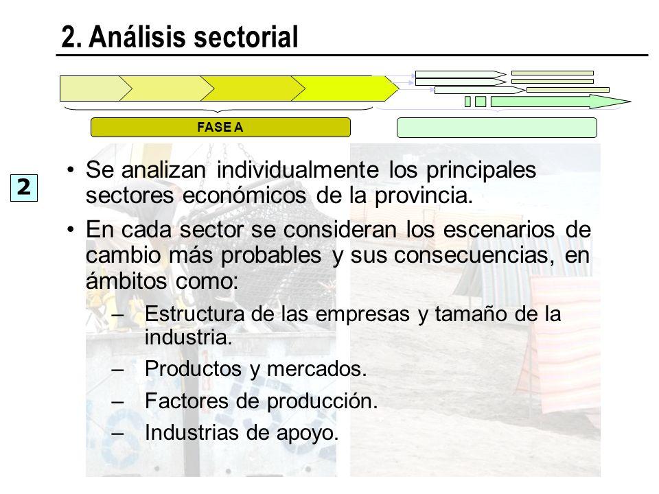 2. Análisis sectorial FASE A 2 Se analizan individualmente los principales sectores económicos de la provincia. En cada sector se consideran los escen