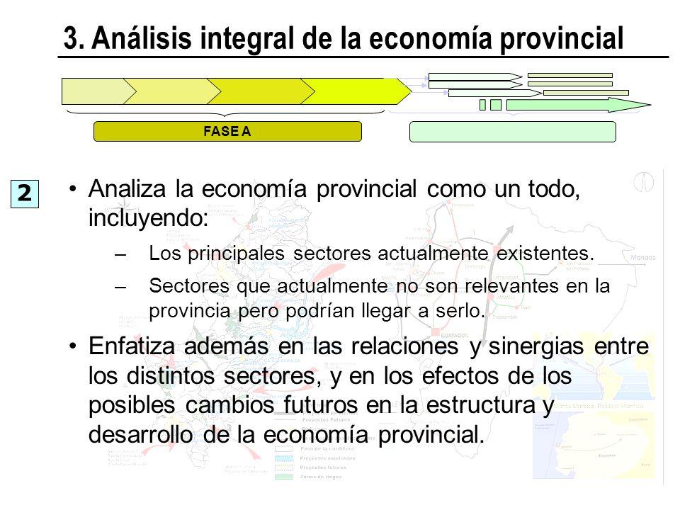 3. Análisis integral de la economía provincial FASE A 2 Analiza la economía provincial como un todo, incluyendo: –Los principales sectores actualmente