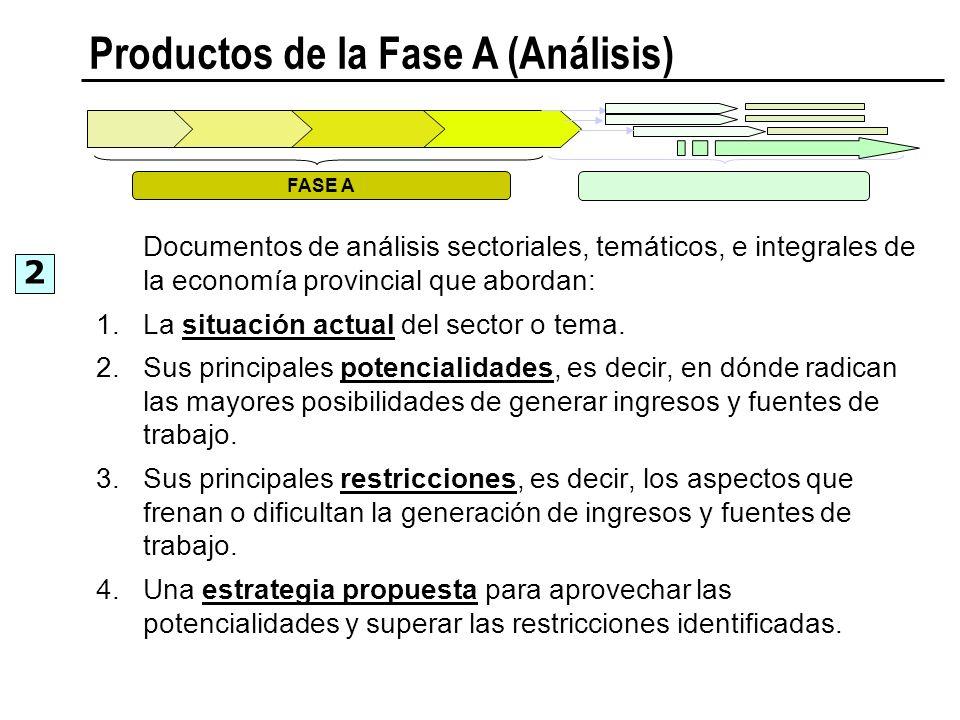 Productos de la Fase A (Análisis) Documentos de análisis sectoriales, temáticos, e integrales de la economía provincial que abordan: 1.La situación ac