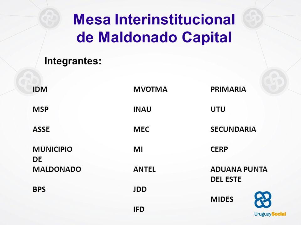 Mesa Interinstitucional de Maldonado Capital Integrantes: IDM MSP ASSE MUNICIPIO DE MALDONADO BPS MVOTMA INAU MEC MI ANTEL JDD IFD PRIMARIA UTU SECUND