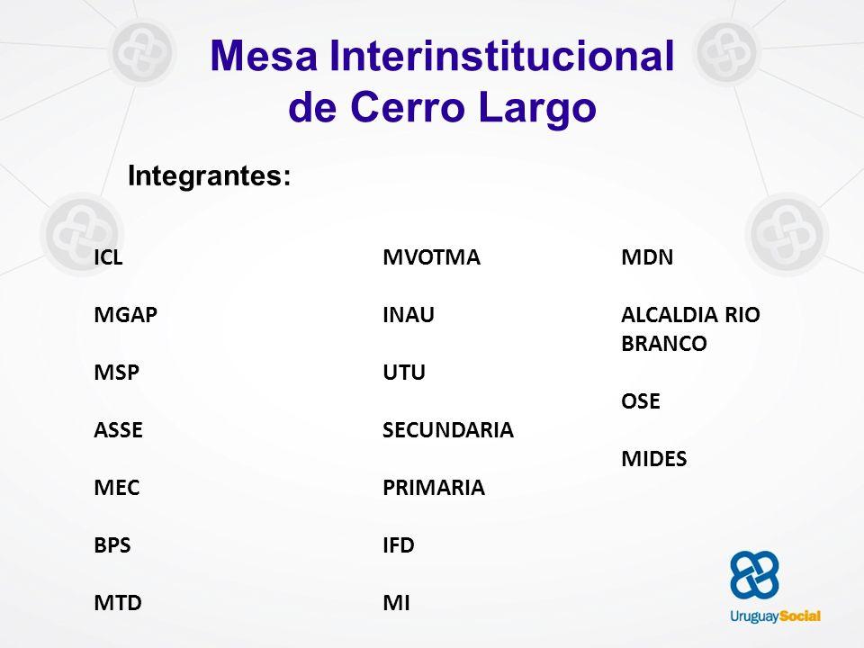 Mesa Interinstitucional de Cerro Largo Integrantes: ICL MGAP MSP ASSE MEC BPS MTD MVOTMA INAU UTU SECUNDARIA PRIMARIA IFD MI MDN ALCALDIA RIO BRANCO O