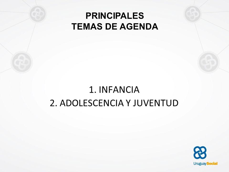 PRINCIPALES TEMAS DE AGENDA 1. INFANCIA 2. ADOLESCENCIA Y JUVENTUD