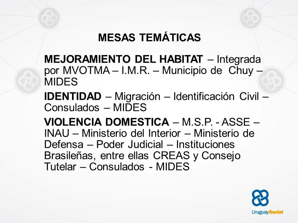 MESAS TEMÁTICAS MEJORAMIENTO DEL HABITAT – Integrada por MVOTMA – I.M.R. – Municipio de Chuy – MIDES IDENTIDAD – Migración – Identificación Civil – Co