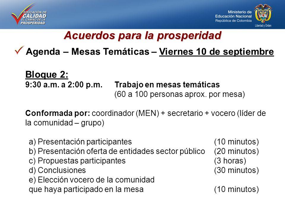 Acuerdos para la prosperidad Agenda – Mesas Temáticas – Viernes 10 de septiembre Bloque 2: 9:30 a.m.