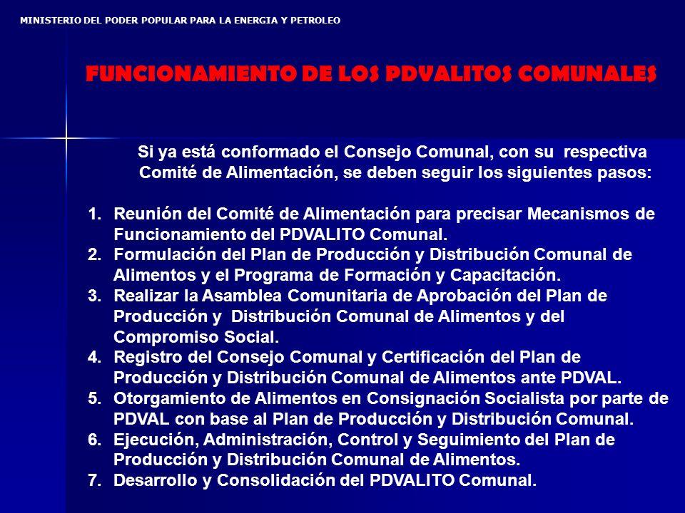 MINISTERIO DEL PODER POPULAR PARA LA ENERGIA Y PETROLEO Si ya está conformado el Consejo Comunal, con su respectiva Comité de Alimentación, se deben seguir los siguientes pasos: 1.Reunión del Comité de Alimentación para precisar Mecanismos de Funcionamiento del PDVALITO Comunal.