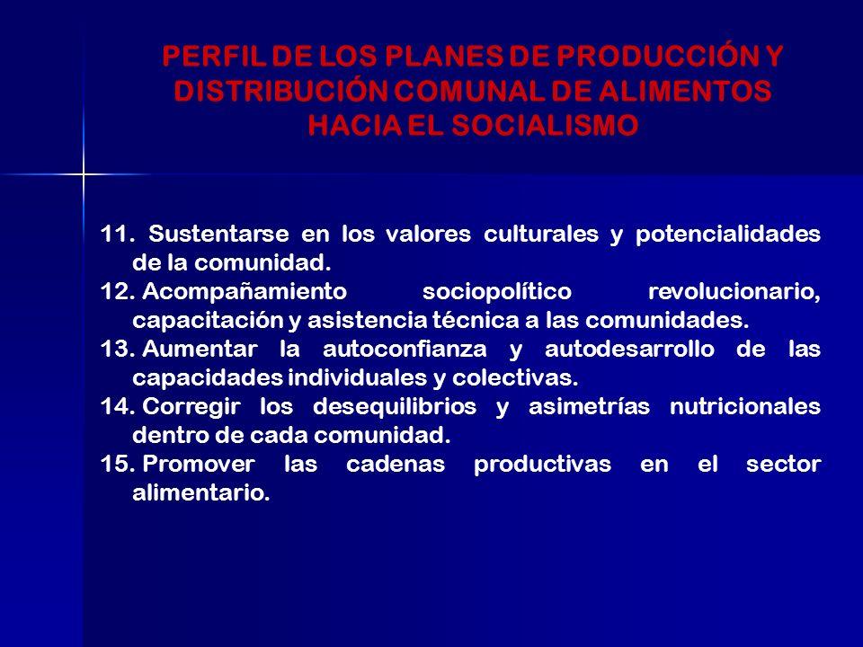 11.Sustentarse en los valores culturales y potencialidades de la comunidad.