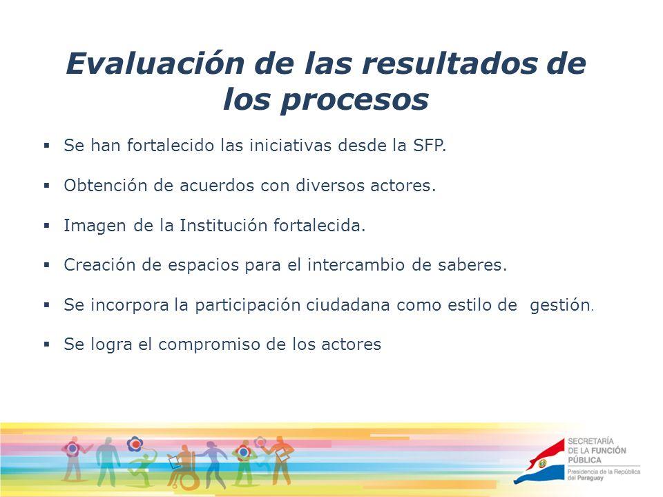 Evaluación de las resultados de los procesos Se han fortalecido las iniciativas desde la SFP.