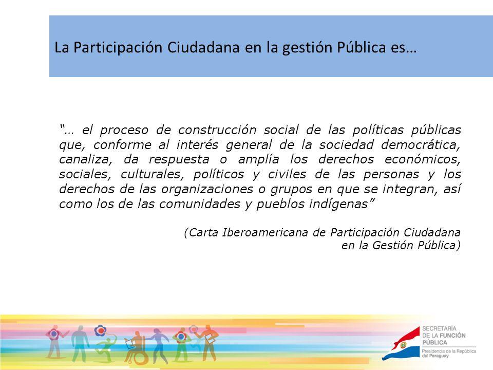 Acciones para iniciar los procesos participativos Planificación Estratégica Fortalecimiento de la SFP Posicionar a la SFP en sus roles Impulsar el trabajo colaborativo y la participación