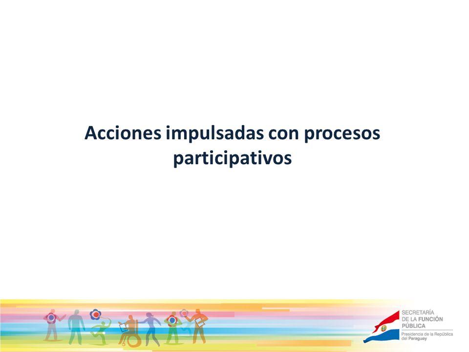 Acciones impulsadas con procesos participativos