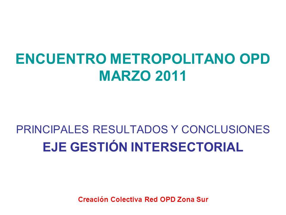 ENCUENTRO METROPOLITANO OPD MARZO 2011 PRINCIPALES RESULTADOS Y CONCLUSIONES EJE GESTIÓN INTERSECTORIAL Creación Colectiva Red OPD Zona Sur