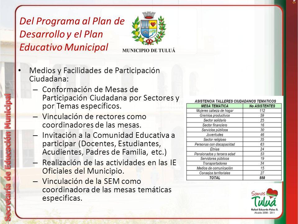 Del Programa al Plan de Desarrollo y el Plan Educativo Municipal Medios y Facilidades de Participación Ciudadana: – Conformación de Mesas de Participación Ciudadana por Sectores y por Temas específicos.