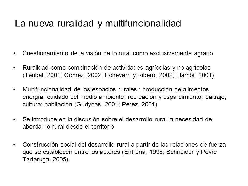 Cuestionamiento de la visión de lo rural como exclusivamente agrario Ruralidad como combinación de actividades agrícolas y no agrícolas (Teubal, 2001;