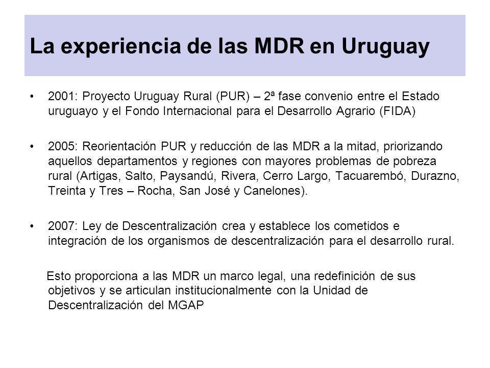 La experiencia de las MDR en Uruguay 2001: Proyecto Uruguay Rural (PUR) – 2ª fase convenio entre el Estado uruguayo y el Fondo Internacional para el D