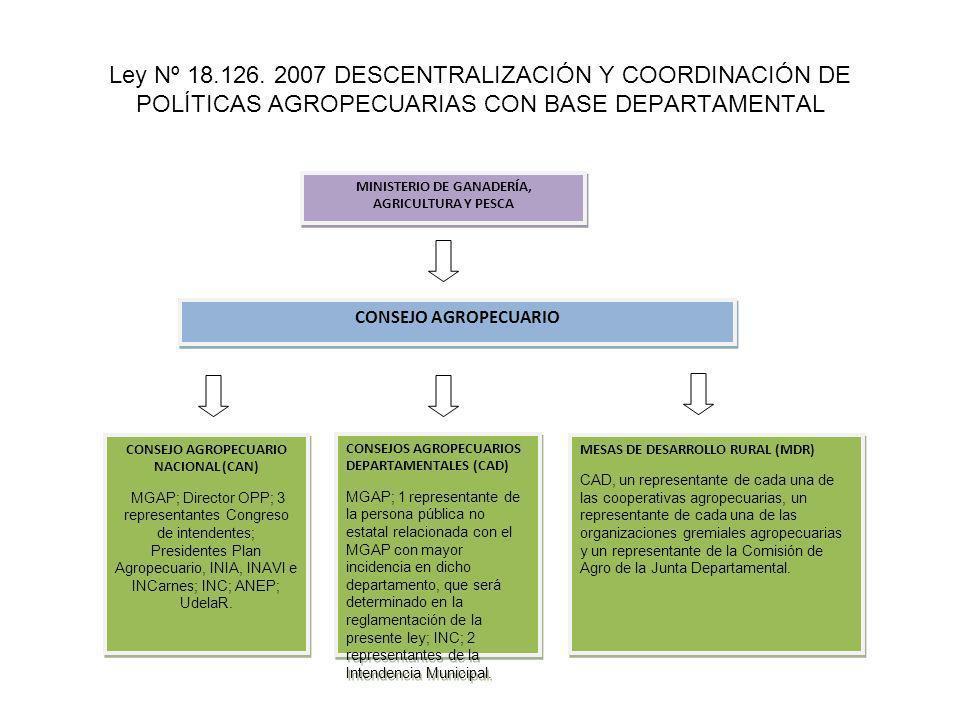 Ley Nº 18.126. 2007 DESCENTRALIZACIÓN Y COORDINACIÓN DE POLÍTICAS AGROPECUARIAS CON BASE DEPARTAMENTAL MINISTERIO DE GANADERÍA, AGRICULTURA Y PESCA CO