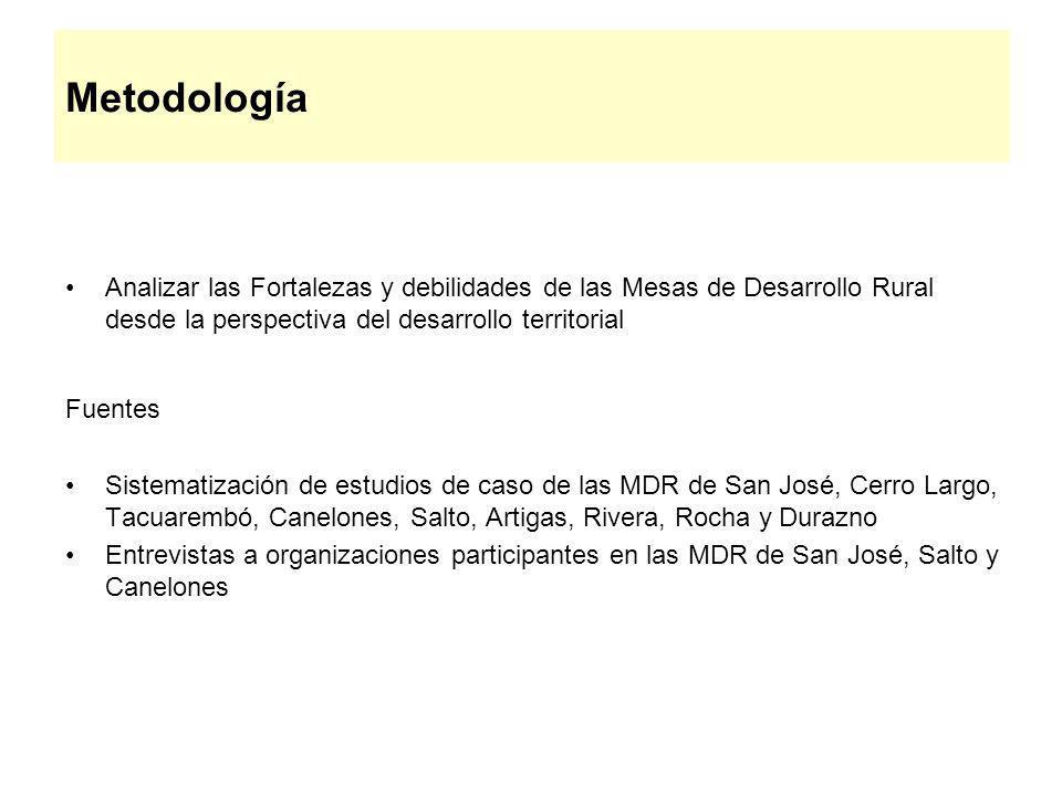 Metodología Analizar las Fortalezas y debilidades de las Mesas de Desarrollo Rural desde la perspectiva del desarrollo territorial Fuentes Sistematiza