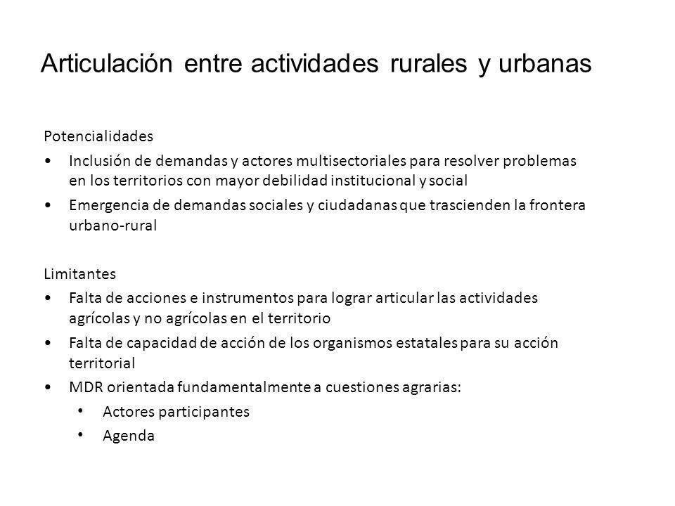 Articulación entre actividades rurales y urbanas Potencialidades Inclusión de demandas y actores multisectoriales para resolver problemas en los terri