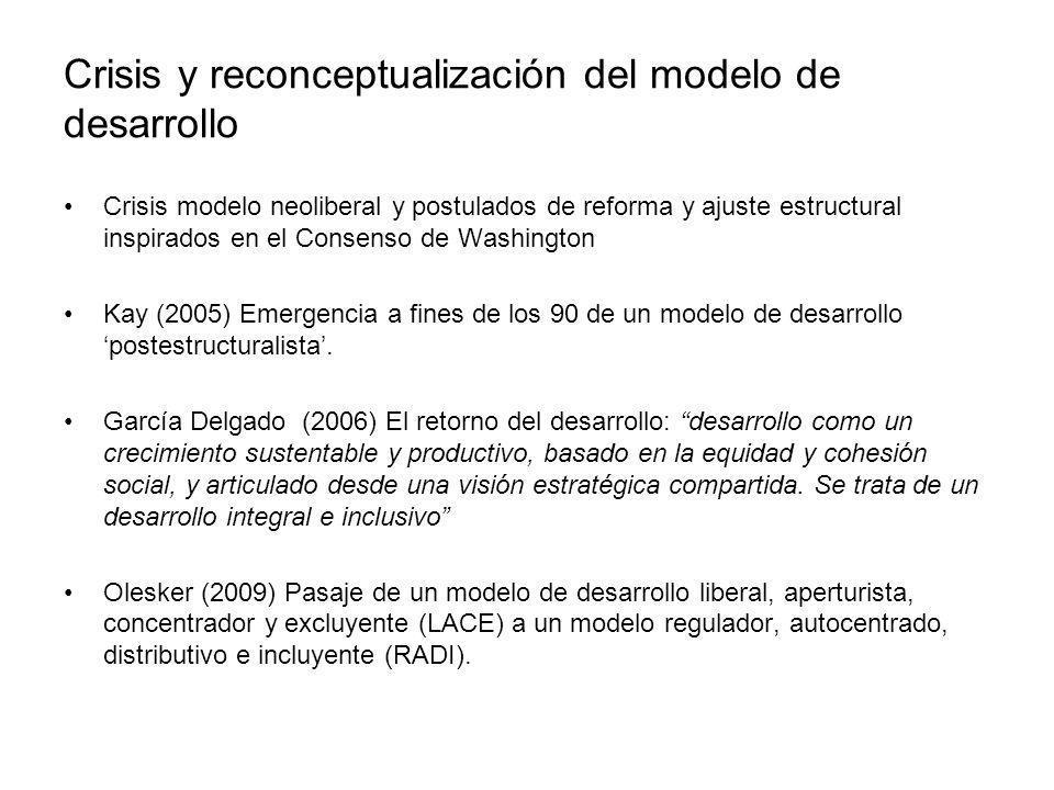 Crisis y reconceptualización del modelo de desarrollo Crisis modelo neoliberal y postulados de reforma y ajuste estructural inspirados en el Consenso