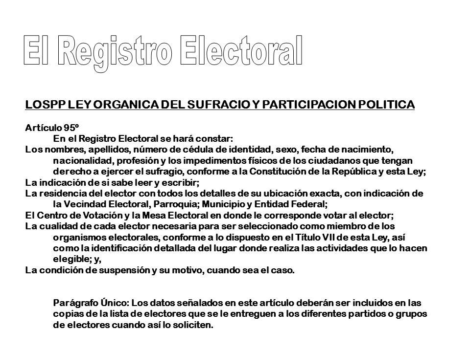 LOSPP LEY ORGANICA DEL SUFRACIO Y PARTICIPACION POLITICA Artículo 95º En el Registro Electoral se hará constar: Los nombres, apellidos, número de cédu