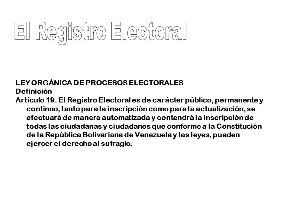 LEY ORGÁNICA DE PROCESOS ELECTORALES Definición Artículo 19. El Registro Electoral es de carácter público, permanente y continuo, tanto para la inscri