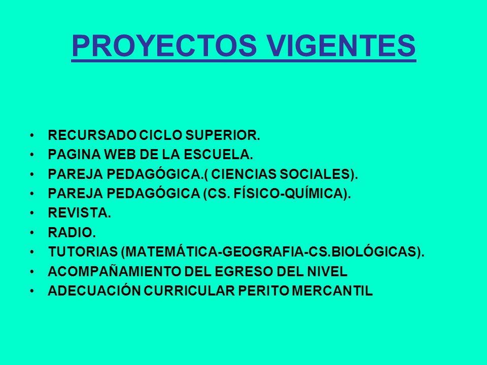 PROYECTOS VIGENTES RECURSADO CICLO SUPERIOR. PAGINA WEB DE LA ESCUELA.