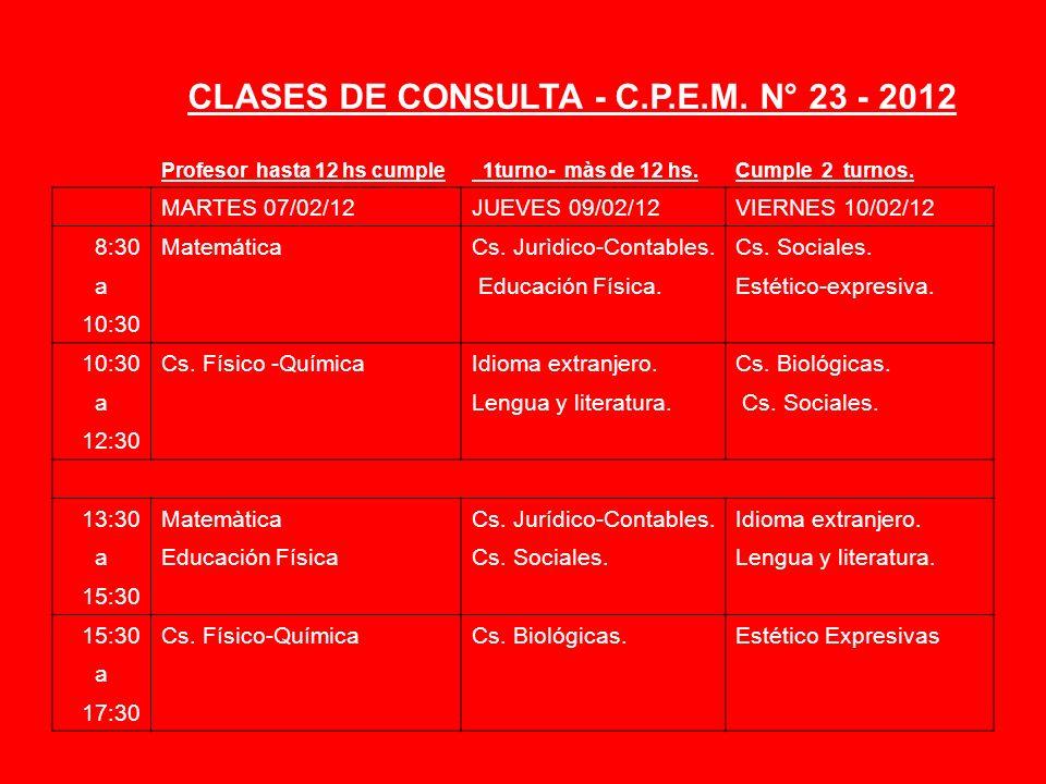 CLASES DE CONSULTA - C.P.E.M.