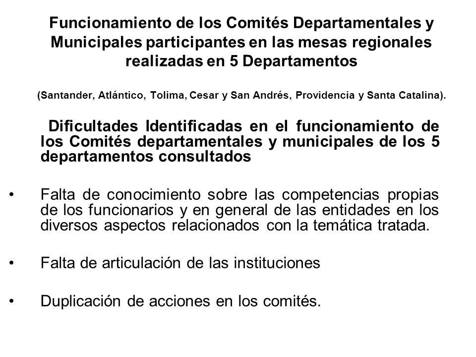 Funcionamiento de los Comités Departamentales y Municipales participantes en las mesas regionales realizadas en 5 Departamentos (Santander, Atlántico,