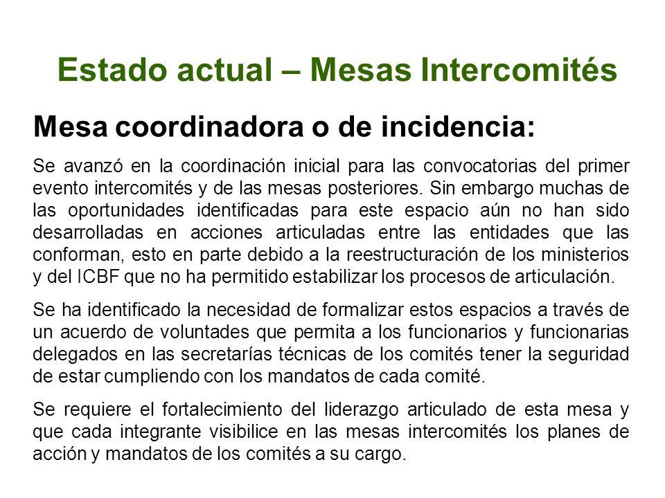 Estado actual – Mesas Intercomités Mesa coordinadora o de incidencia: Se avanzó en la coordinación inicial para las convocatorias del primer evento in
