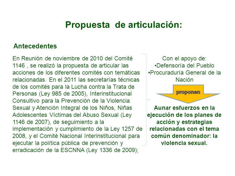 Propuesta de articulación: Antecedentes En Reunión de noviembre de 2010 del Comité 1146, se realizó la propuesta de articular las acciones de los dife