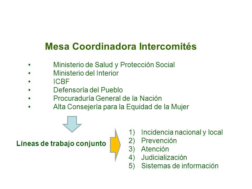 Mesa Coordinadora Intercomités Ministerio de Salud y Protección Social Ministerio del Interior ICBF Defensoría del Pueblo Procuraduría General de la N