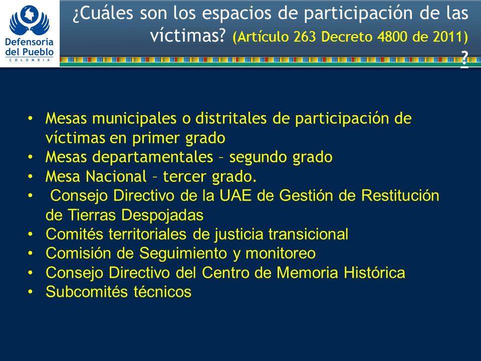 ¿Cuáles son los espacios de participación de las víctimas? (Artículo 263 Decreto 4800 de 2011) ? Mesas municipales o distritales de participación de v