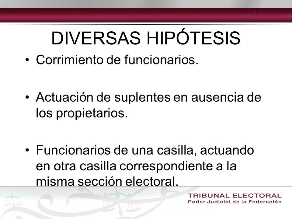 DIVERSAS HIPÓTESIS Corrimiento de funcionarios.