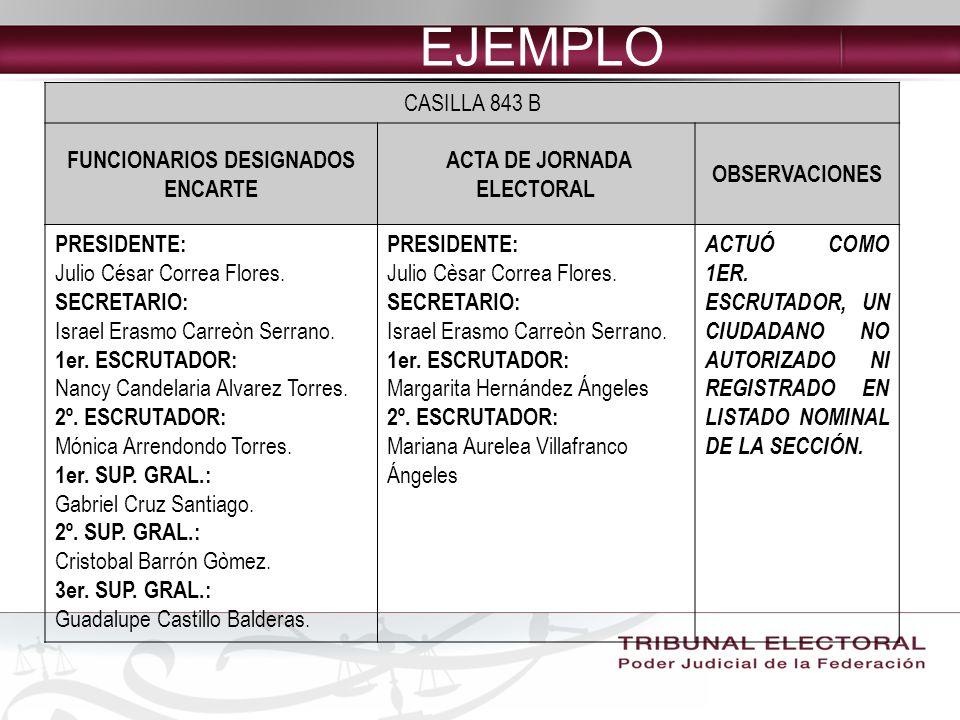 CASILLA 843 B FUNCIONARIOS DESIGNADOS ENCARTE ACTA DE JORNADA ELECTORAL OBSERVACIONES PRESIDENTE: Julio César Correa Flores.