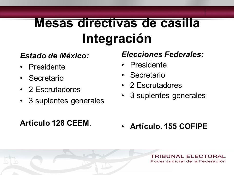 Mesas directivas de casilla Integración Estado de México: Presidente Secretario 2 Escrutadores 3 suplentes generales Artículo 128 CEEM.