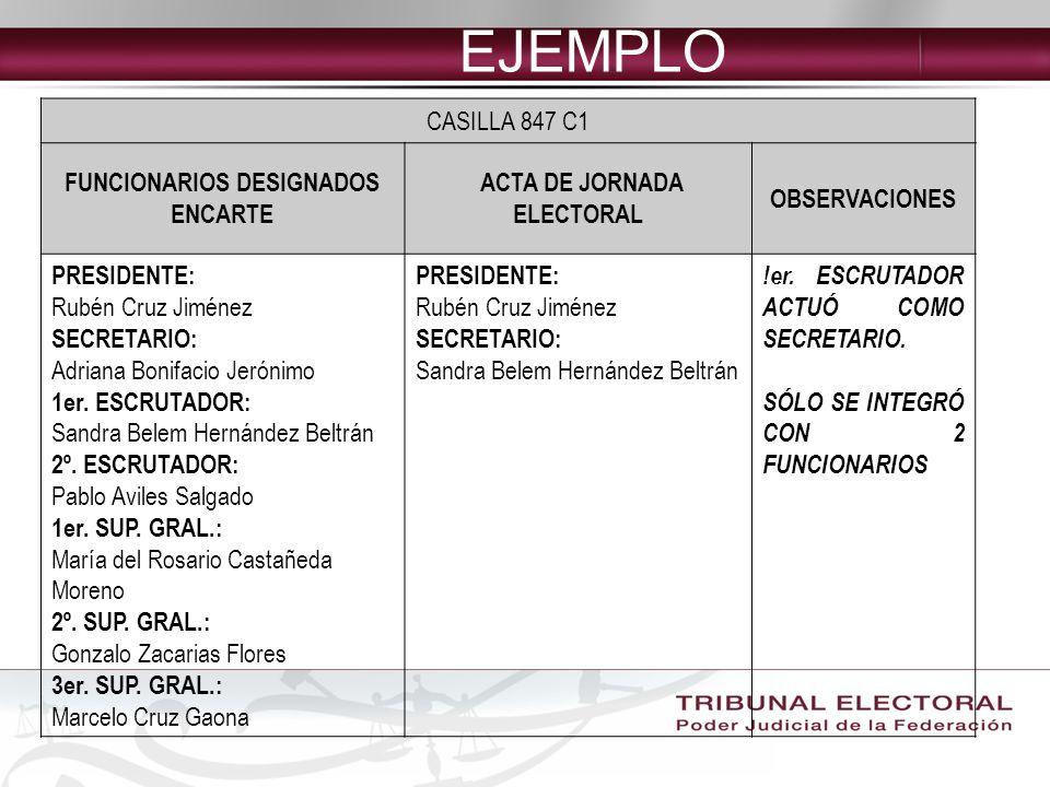 CASILLA 847 C1 FUNCIONARIOS DESIGNADOS ENCARTE ACTA DE JORNADA ELECTORAL OBSERVACIONES PRESIDENTE: Rubén Cruz Jiménez SECRETARIO: Adriana Bonifacio Jerónimo 1er.