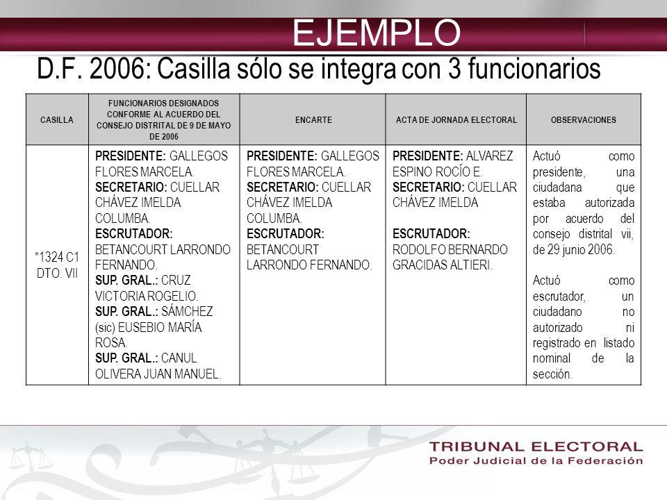 D.F. 2006: Casilla sólo se integra con 3 funcionarios CASILLA FUNCIONARIOS DESIGNADOS CONFORME AL ACUERDO DEL CONSEJO DISTRITAL DE 9 DE MAYO DE 2006 E