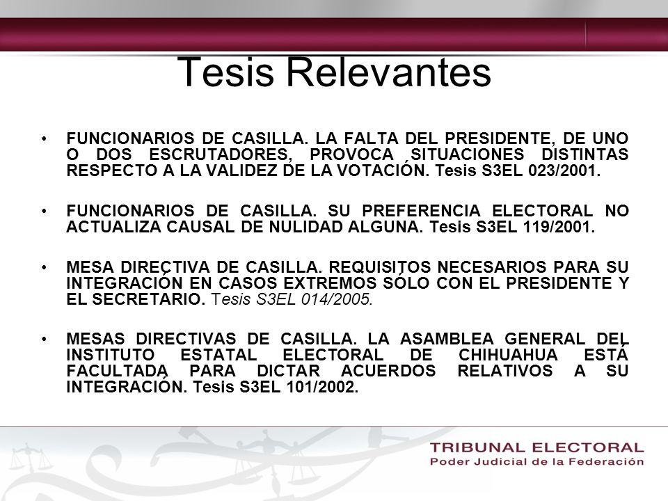Tesis Relevantes FUNCIONARIOS DE CASILLA.