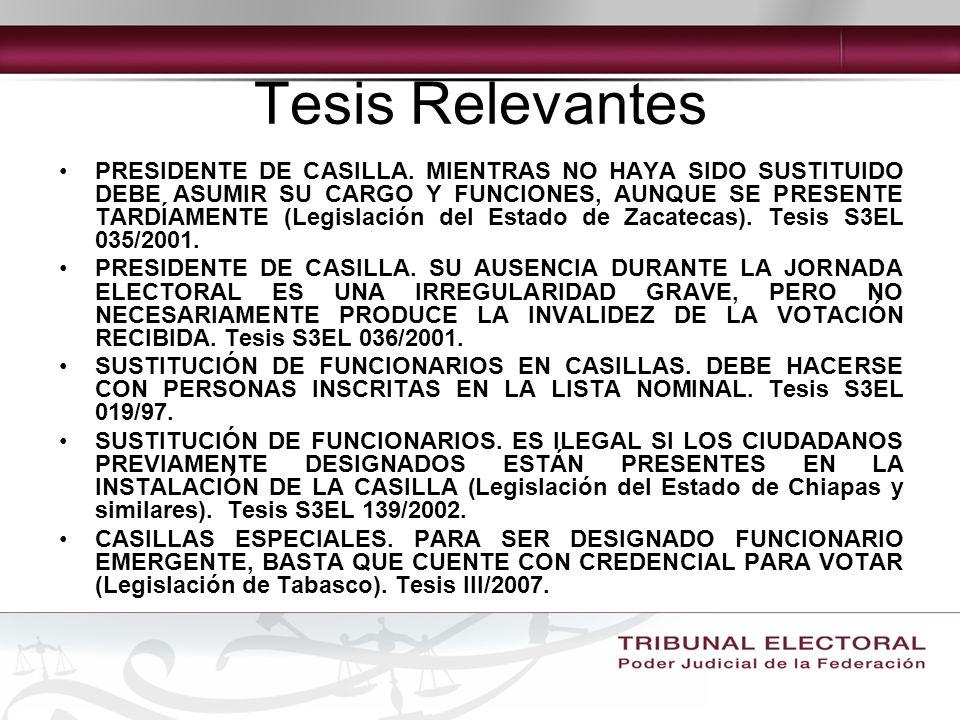 Tesis Relevantes PRESIDENTE DE CASILLA.