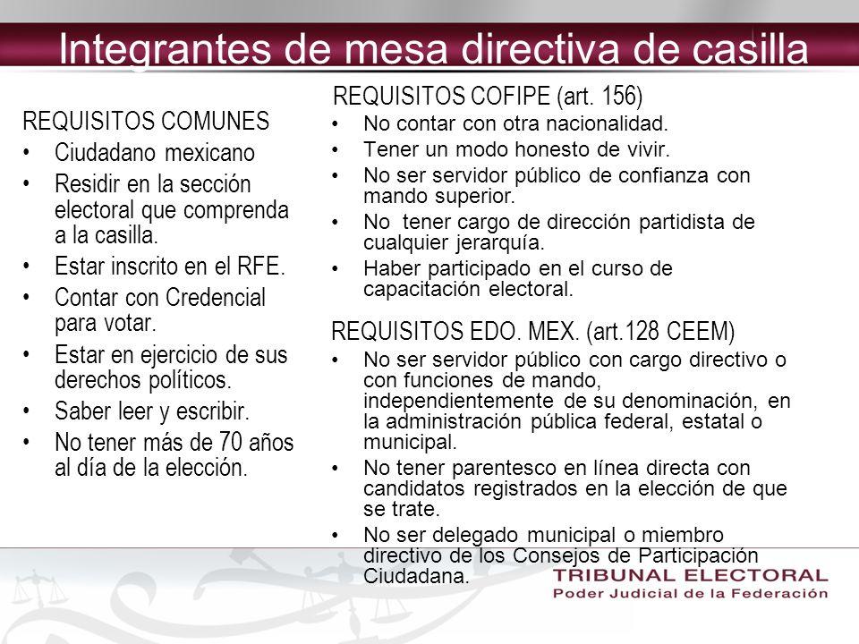 Integrantes de mesa directiva de casilla REQUISITOS COMUNES Ciudadano mexicano Residir en la sección electoral que comprenda a la casilla.