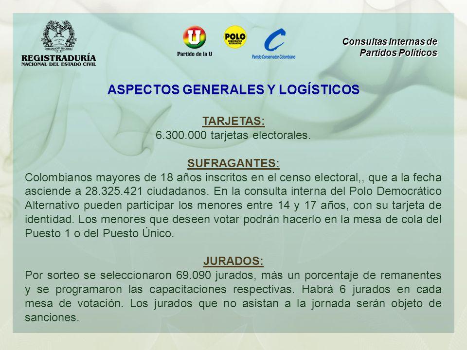 TARJETAS: 6.300.000 tarjetas electorales. SUFRAGANTES: Colombianos mayores de 18 años inscritos en el censo electoral,, que a la fecha asciende a 28.3