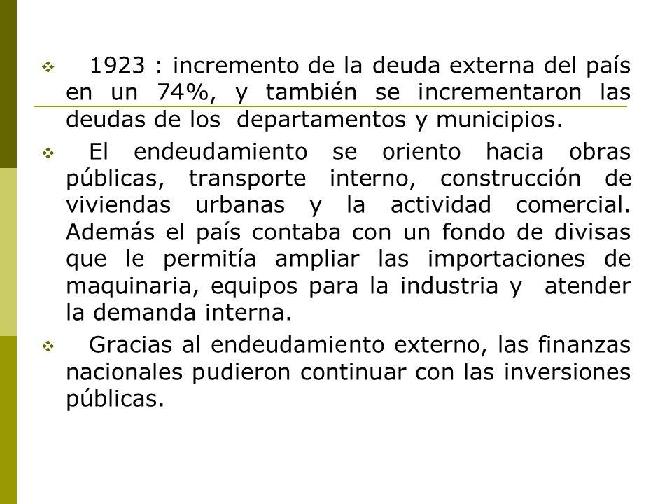 1923 : incremento de la deuda externa del país en un 74%, y también se incrementaron las deudas de los departamentos y municipios. El endeudamiento se