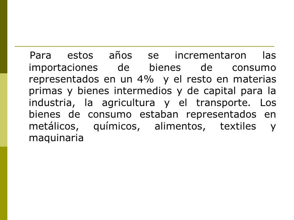 Para estos años se incrementaron las importaciones de bienes de consumo representados en un 4% y el resto en materias primas y bienes intermedios y de capital para la industria, la agricultura y el transporte.
