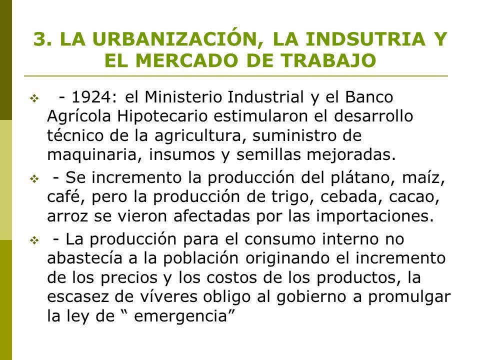3. LA URBANIZACIÓN, LA INDSUTRIA Y EL MERCADO DE TRABAJO - 1924: el Ministerio Industrial y el Banco Agrícola Hipotecario estimularon el desarrollo té