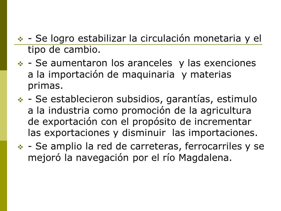 - Se logro estabilizar la circulación monetaria y el tipo de cambio. - Se aumentaron los aranceles y las exenciones a la importación de maquinaria y m