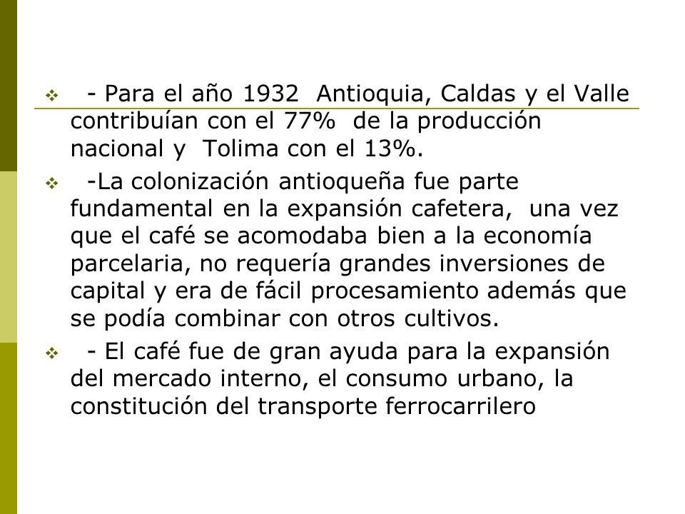 - Para el año 1932 Antioquia, Caldas y el Valle contribuían con el 77% de la producción nacional y Tolima con el 13%. -La colonización antioqueña fue