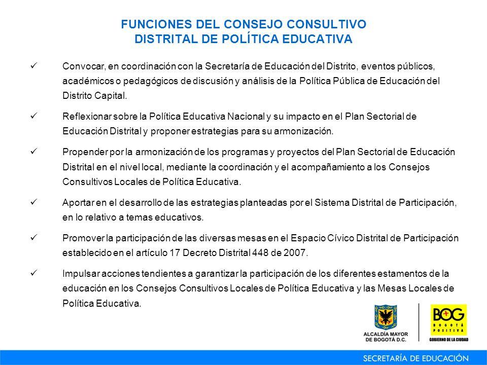 Convocar, en coordinación con la Secretaría de Educación del Distrito, eventos públicos, académicos o pedagógicos de discusión y análisis de la Política Pública de Educación del Distrito Capital.