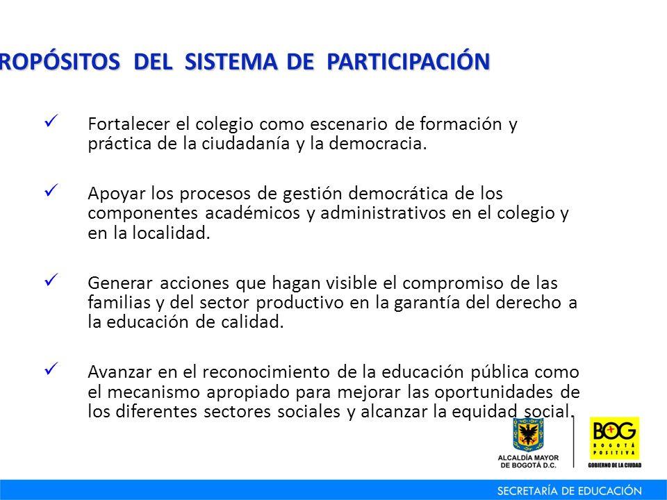 Fortalecer el colegio como escenario de formación y práctica de la ciudadanía y la democracia.