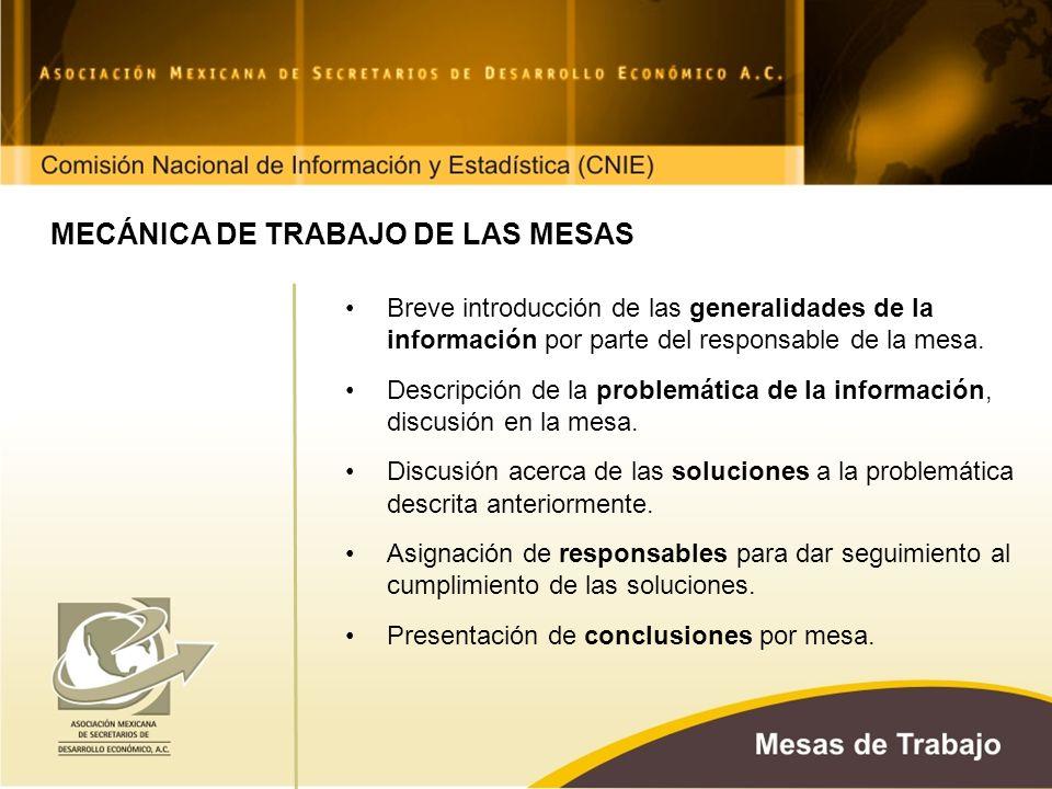 MECÁNICA DE TRABAJO DE LAS MESAS Breve introducción de las generalidades de la información por parte del responsable de la mesa.