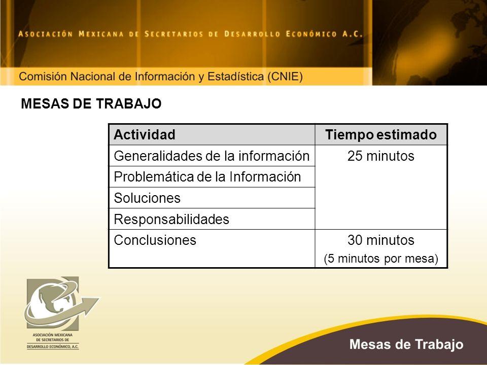 MESAS DE TRABAJO ActividadTiempo estimado Generalidades de la información25 minutos Problemática de la Información Soluciones Responsabilidades Conclusiones30 minutos (5 minutos por mesa)