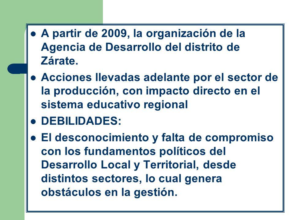A partir de 2009, la organización de la Agencia de Desarrollo del distrito de Zárate. Acciones llevadas adelante por el sector de la producción, con i